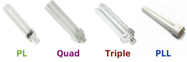 replace compact fluorescent plug in lamps with led rh premierltg com